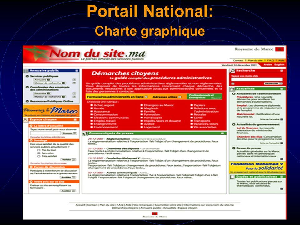 Portail National: Charte graphique