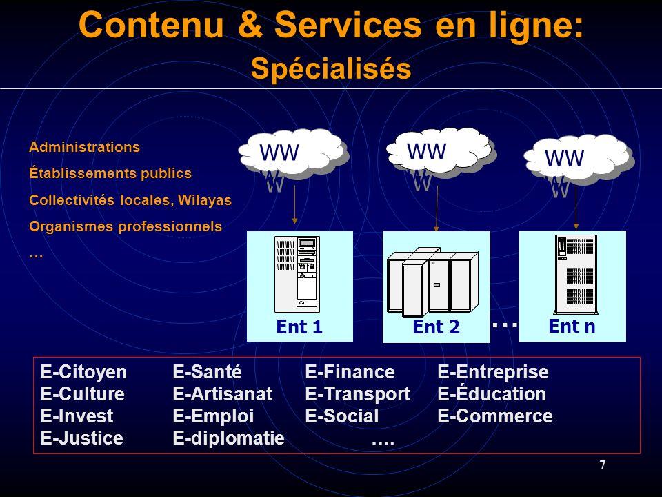 7 Ent 1 Ent n Ent 2 IBM WW W … Contenu & Services en ligne: Spécialisés E-CitoyenE-SantéE-FinanceE-Entreprise E-CultureE-ArtisanatE-Transport E-Éducation E-Invest E-Emploi E-Social E-Commerce E-Justice E-diplomatie ….
