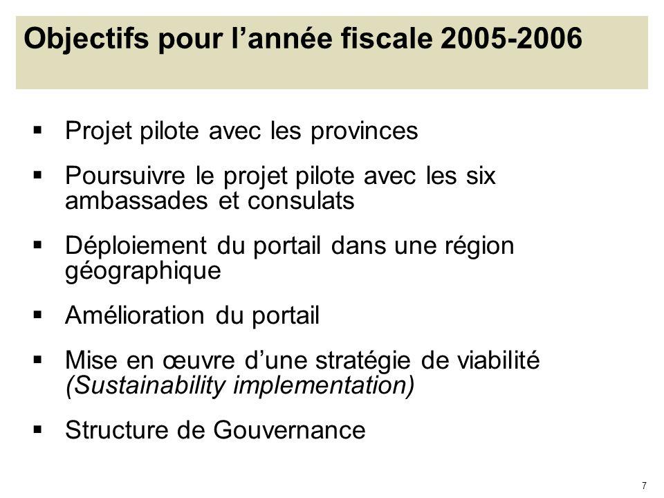 7 Objectifs pour lannée fiscale 2005-2006 Projet pilote avec les provinces Poursuivre le projet pilote avec les six ambassades et consulats Déploiemen