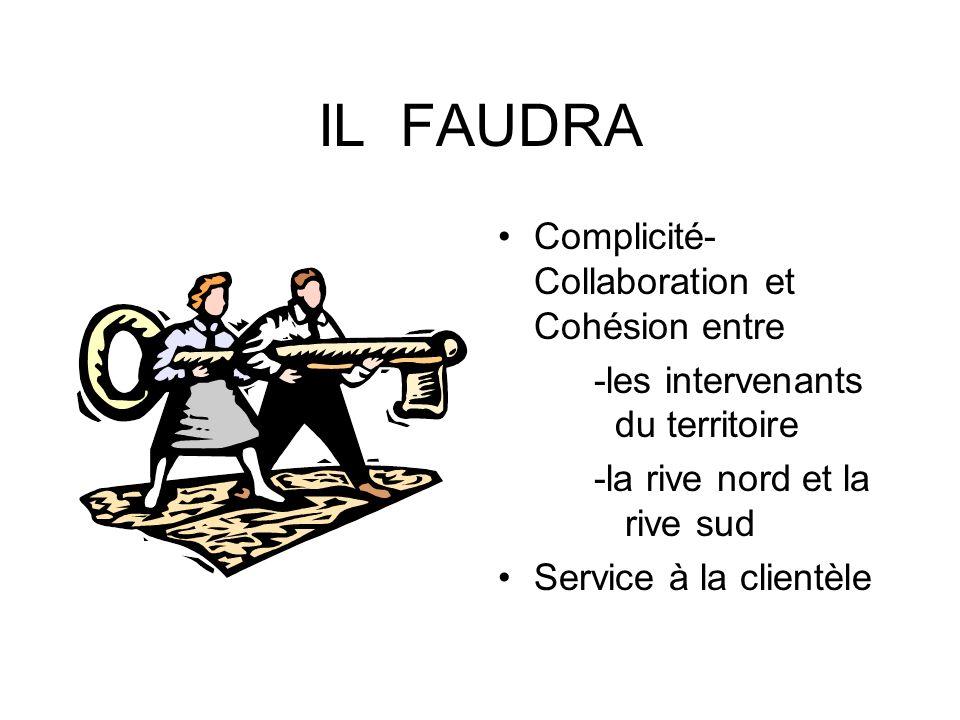 IL FAUDRA Complicité- Collaboration et Cohésion entre -les intervenants du territoire -la rive nord et la rive sud Service à la clientèle