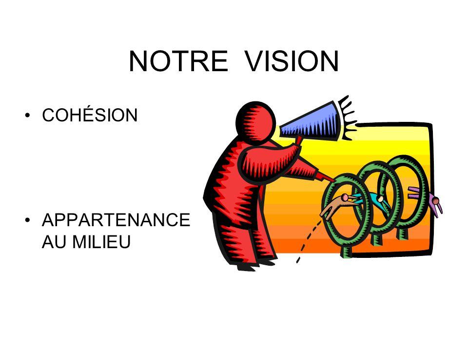 NOTRE VISION COHÉSION APPARTENANCE AU MILIEU