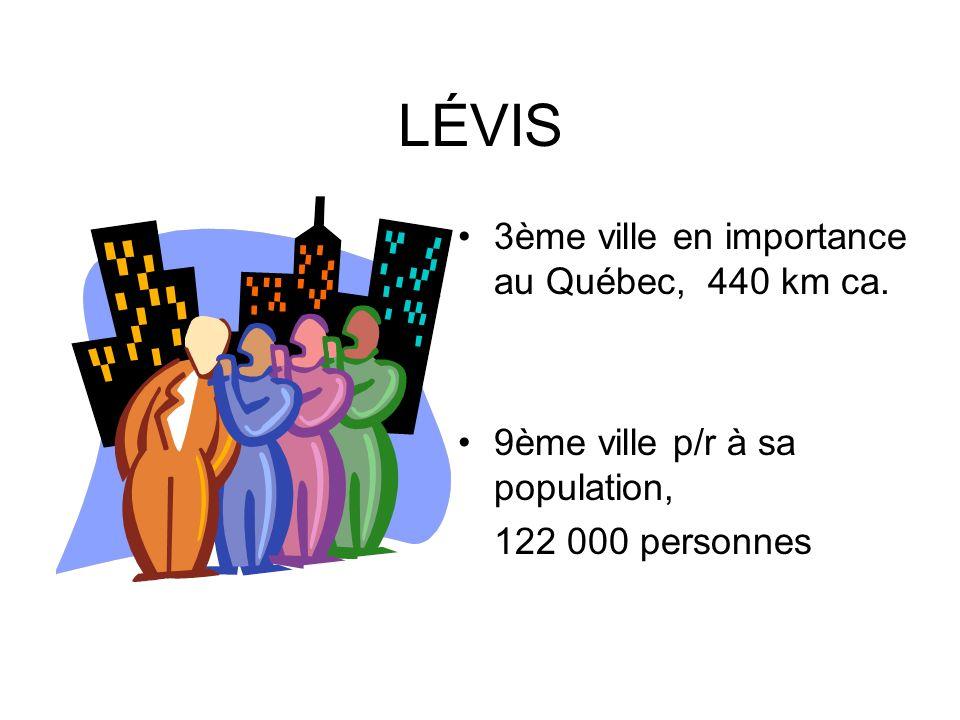 LÉVIS 3ème ville en importance au Québec, 440 km ca.