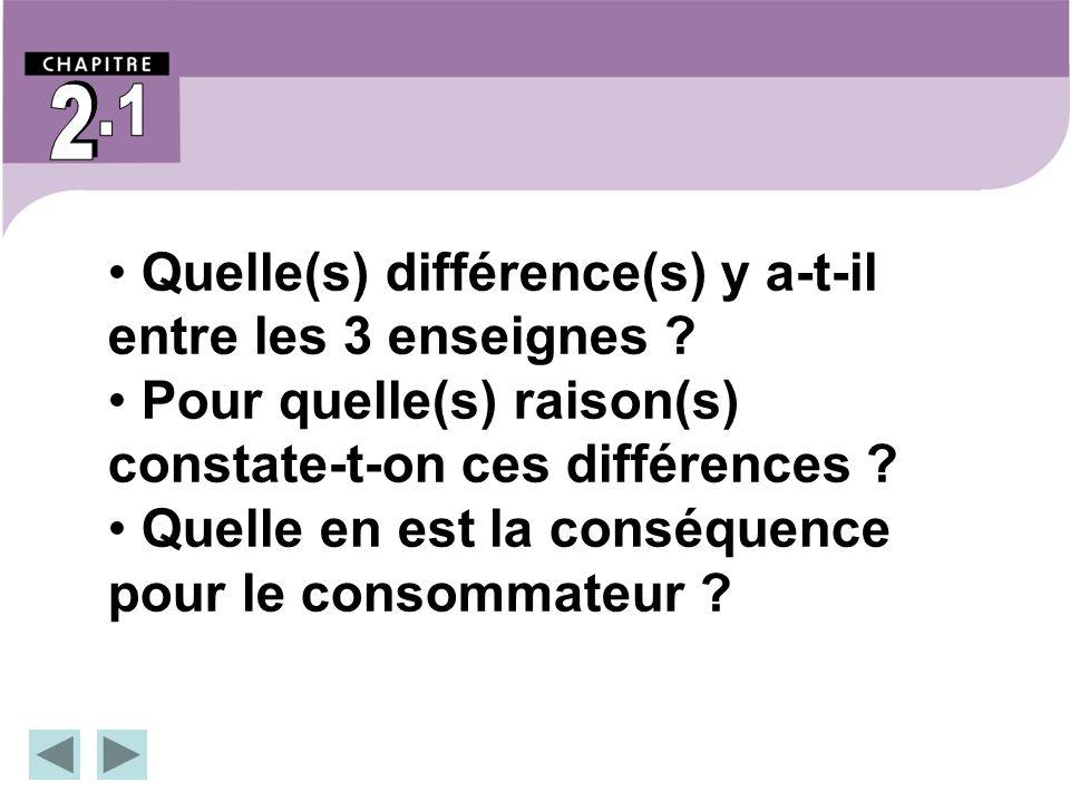 Quelle(s) différence(s) y a-t-il entre les 3 enseignes ? Pour quelle(s) raison(s) constate-t-on ces différences ? Quelle en est la conséquence pour le