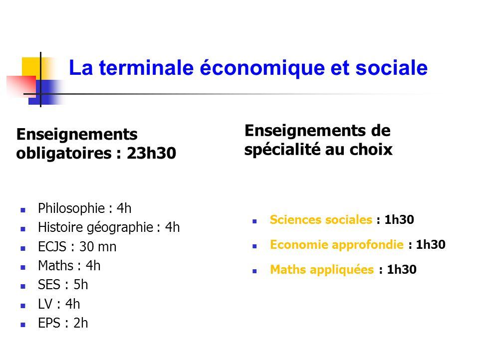 La terminale économique et sociale Enseignements obligatoires : 23h30 Philosophie : 4h Histoire géographie : 4h ECJS : 30 mn Maths : 4h SES : 5h LV : 4h EPS : 2h Enseignements de spécialité au choix Sciences sociales : 1h30 Economie approfondie : 1h30 Maths appliquées : 1h30
