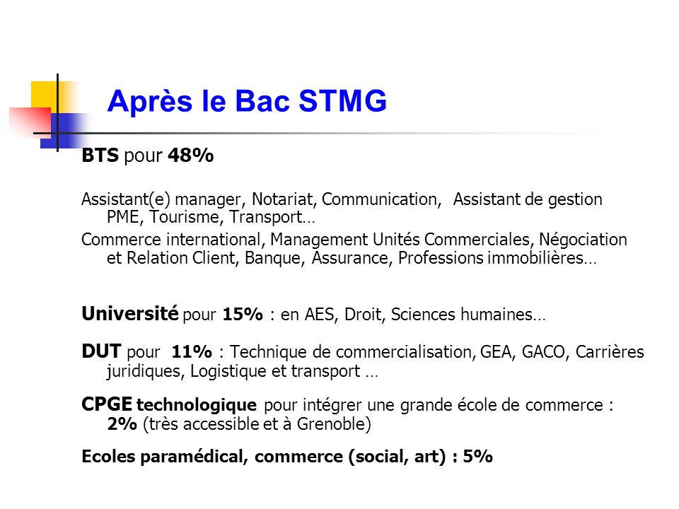 Après le Bac STMG BTS pour 48% Assistant(e) manager, Notariat, Communication, Assistant de gestion PME, Tourisme, Transport… Commerce international, M