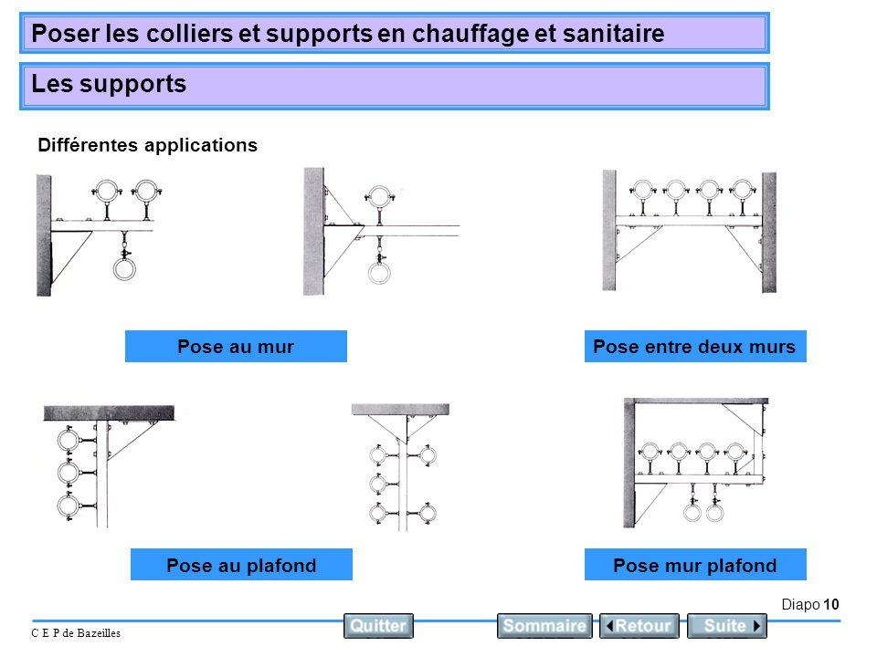 Diapo 10 C E P de Bazeilles Poser les colliers et supports en chauffage et sanitaire Les supports Différentes applications Pose au murPose entre deux