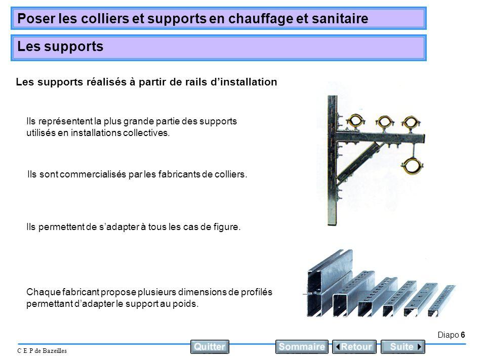 Diapo 6 C E P de Bazeilles Poser les colliers et supports en chauffage et sanitaire Les supports Les supports réalisés à partir de rails dinstallation