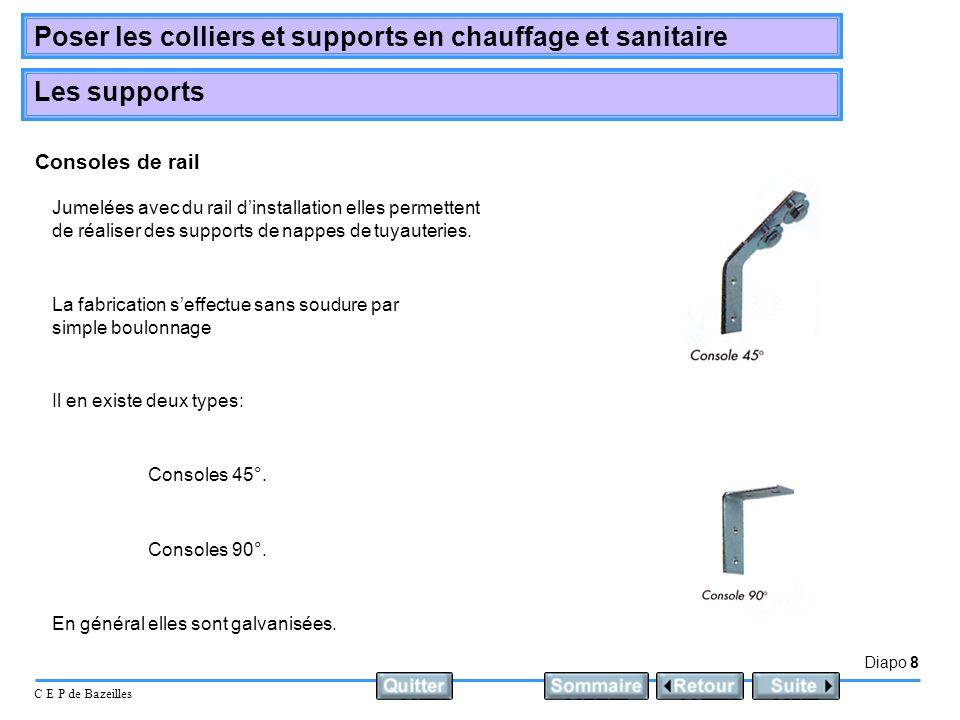 Diapo 8 C E P de Bazeilles Poser les colliers et supports en chauffage et sanitaire Les supports Consoles de rail Jumelées avec du rail dinstallation
