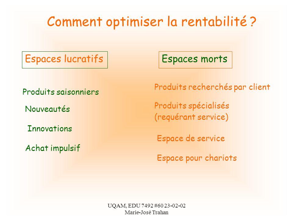 UQAM, EDU 7492 #60 23-02-02 Marie-José Trahan Comment optimiser la rentabilité .