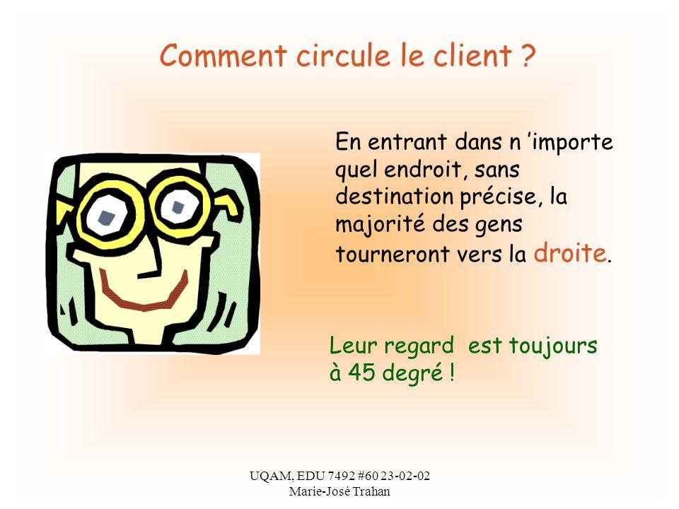 UQAM, EDU 7492 #60 23-02-02 Marie-José Trahan Comment circule le client .