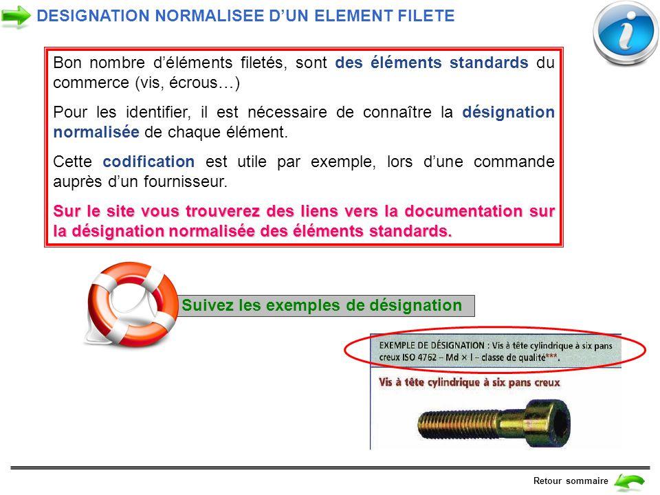 DESIGNATION NORMALISEE DUN ELEMENT FILETE Retour sommaire Bon nombre déléments filetés, sont des éléments standards du commerce (vis, écrous…) Pour le