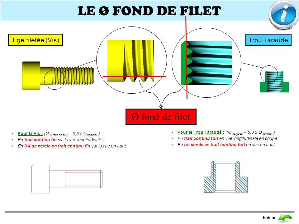 LE Ø FOND DE FILET Retour Ø fond de filet Tige filetée (Vis)Trou Taraudé Pour la Vis : (Ø à fond de filet = 0,8 x Ø nominal ) En trait continu fin sur