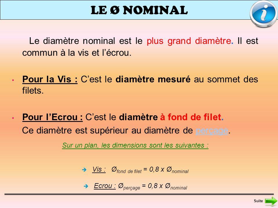 LE Ø NOMINAL Le diamètre nominal est le plus grand diamètre. Il est commun à la vis et lécrou. Pour la Vis : Cest le diamètre mesuré au sommet des fil