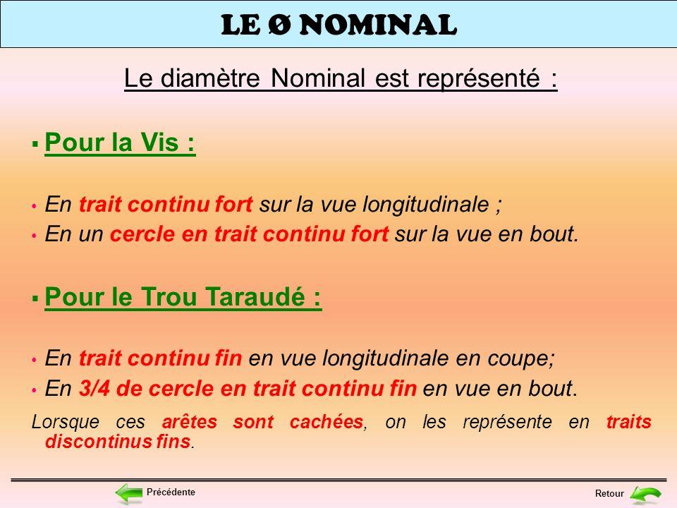 LE Ø NOMINAL Le diamètre Nominal est représenté : Pour la Vis : En trait continu fort sur la vue longitudinale ; En un cercle en trait continu fort su