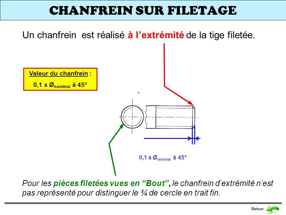 CHANFREIN SUR FILETAGE Retour Un chanfrein est réalisé à lextrémité de la tige filetée.. 0,1 x Ø nominal à 45° Valeur du chanfrein : 0,1 x Ø nominal à