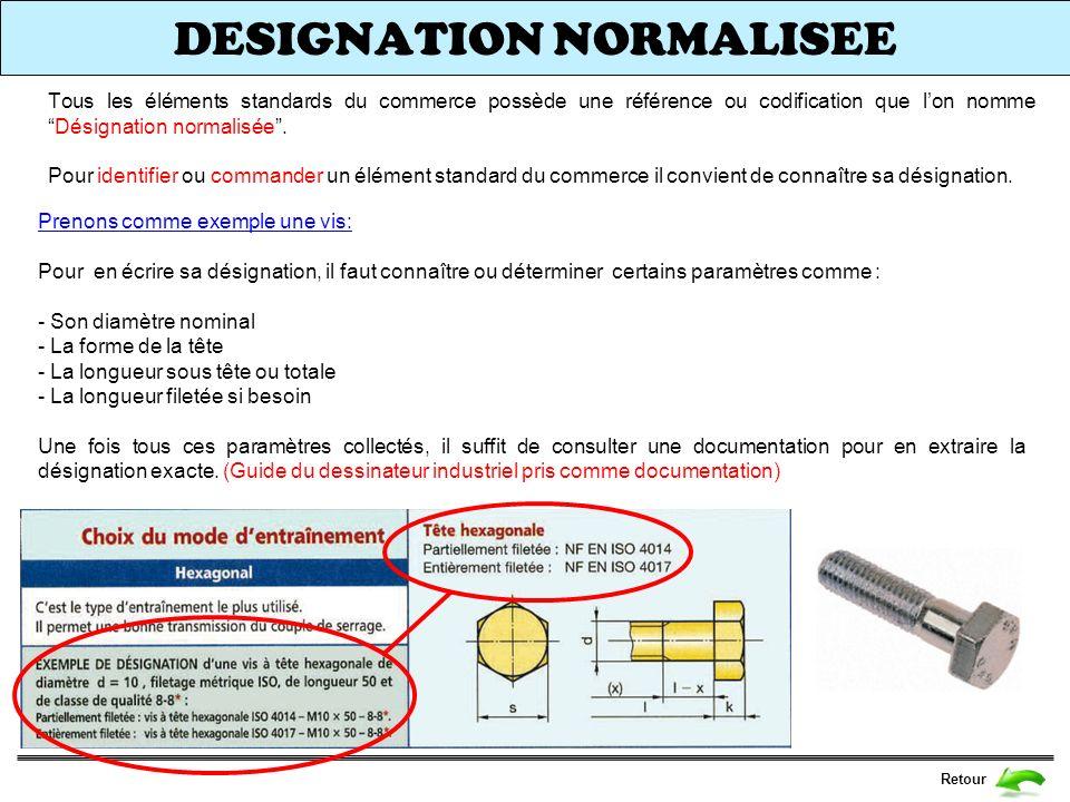 DESIGNATION NORMALISEE Tous les éléments standards du commerce possède une référence ou codification que lon nommeDésignation normalisée. Pour identif