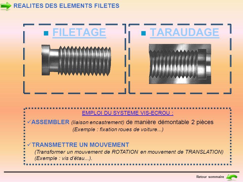 nFnFILETAGE nTnTARAUDAGE EMPLOI DU SYSTEME VIS-ECROU : ASSEMBLER (liaison encastrement) de manière démontable 2 pièces (Exemple : fixation roues de vo