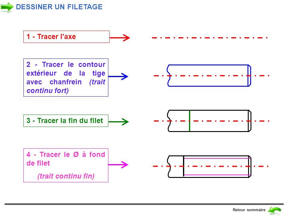 DESSINER UN FILETAGE 1 - Tracer l'axe 2 - Tracer le contour extérieur de la tige avec chanfrein (trait continu fort) 3 - Tracer la fin du filet 4 - Tr
