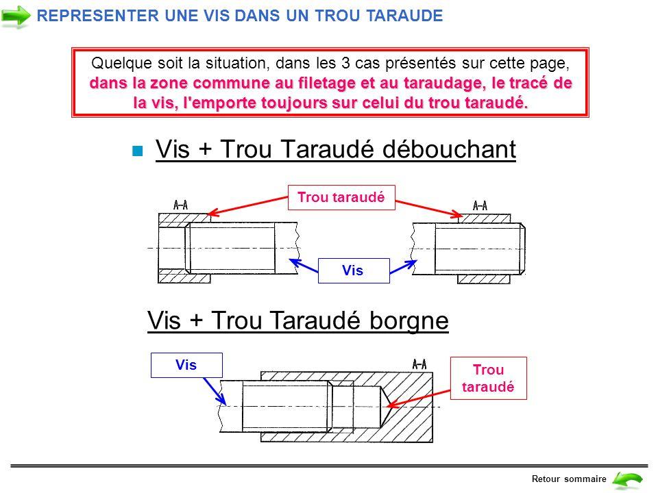 Vis + Trou Taraudé borgne n Vis + Trou Taraudé débouchant Trou taraudéVis dans la zone commune au filetage et au taraudage,le tracé de la vis, l'empor