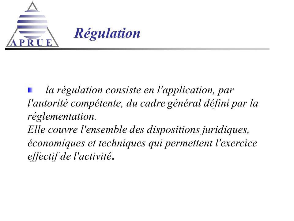A P R U E Régulation la régulation consiste en l'application, par l'autorité compétente, du cadre général défini par la réglementation. Elle couvre l'