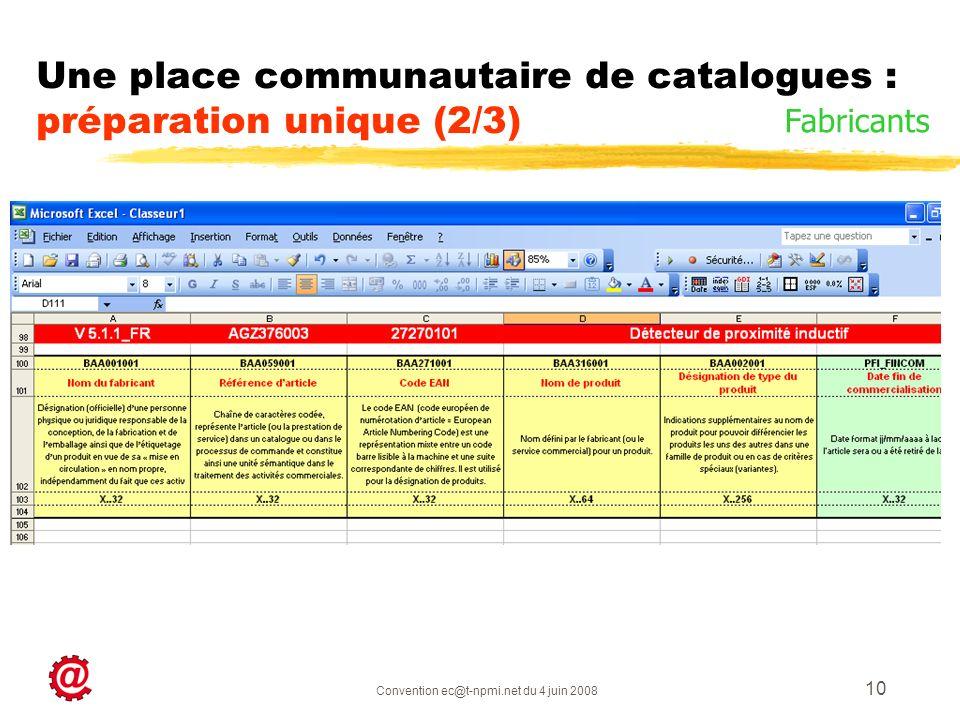 Convention ec@t-npmi.net du 4 juin 2008 10 Une place communautaire de catalogues : préparation unique (2/3) Fabricants