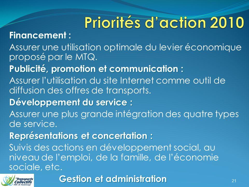 Financement : Assurer une utilisation optimale du levier économique proposé par le MTQ.