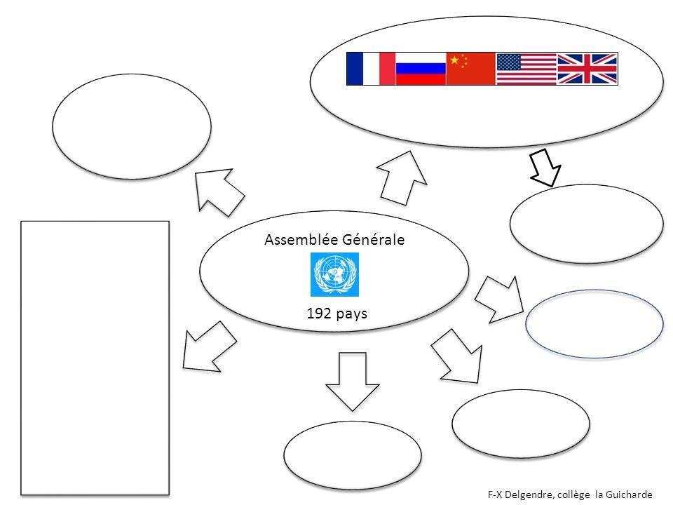 A A Assemblée Générale 192 pays F-X Delgendre, collège la Guicharde