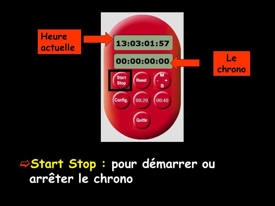 Heure actuelle Le chrono Start Stop : pour démarrer ou arrêter le chrono