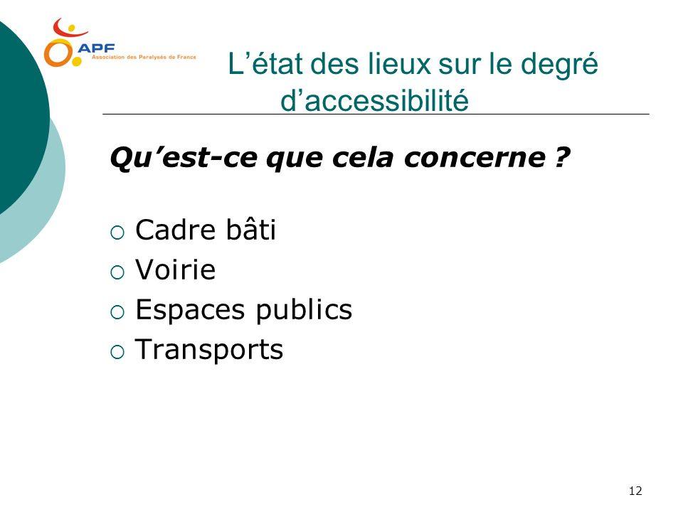 12 Létat des lieux sur le degré daccessibilité Quest-ce que cela concerne ? Cadre bâti Voirie Espaces publics Transports