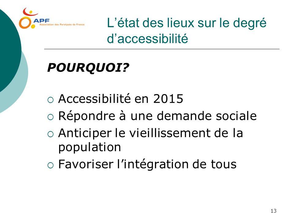 13 Létat des lieux sur le degré daccessibilité POURQUOI? Accessibilité en 2015 Répondre à une demande sociale Anticiper le vieillissement de la popula