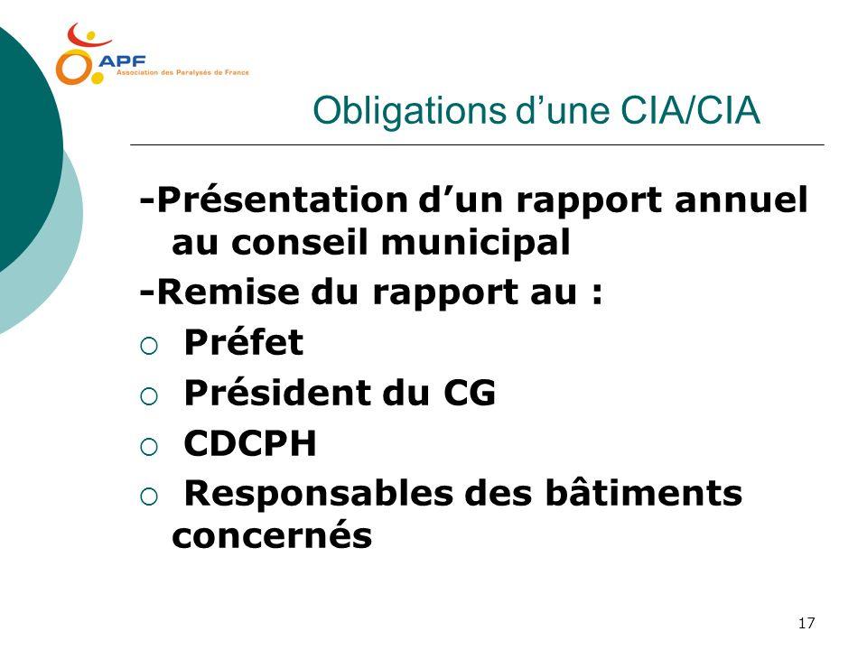 17 Obligations dune CIA/CIA -Présentation dun rapport annuel au conseil municipal -Remise du rapport au : Préfet Président du CG CDCPH Responsables de