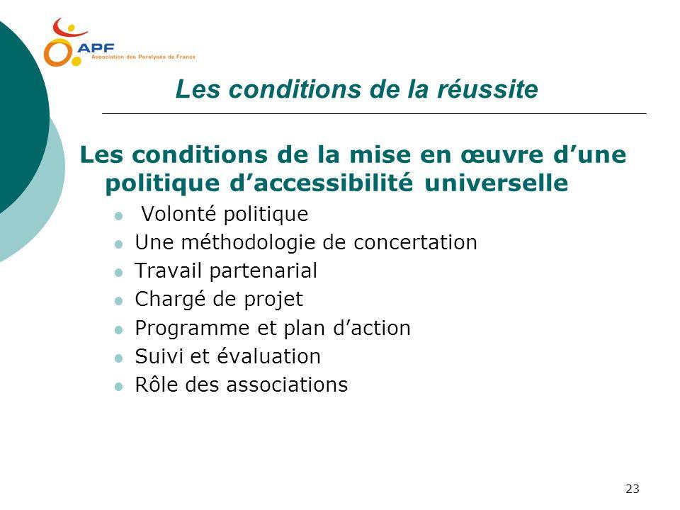 23 Les conditions de la réussite Les conditions de la mise en œuvre dune politique daccessibilité universelle Volonté politique Une méthodologie de co
