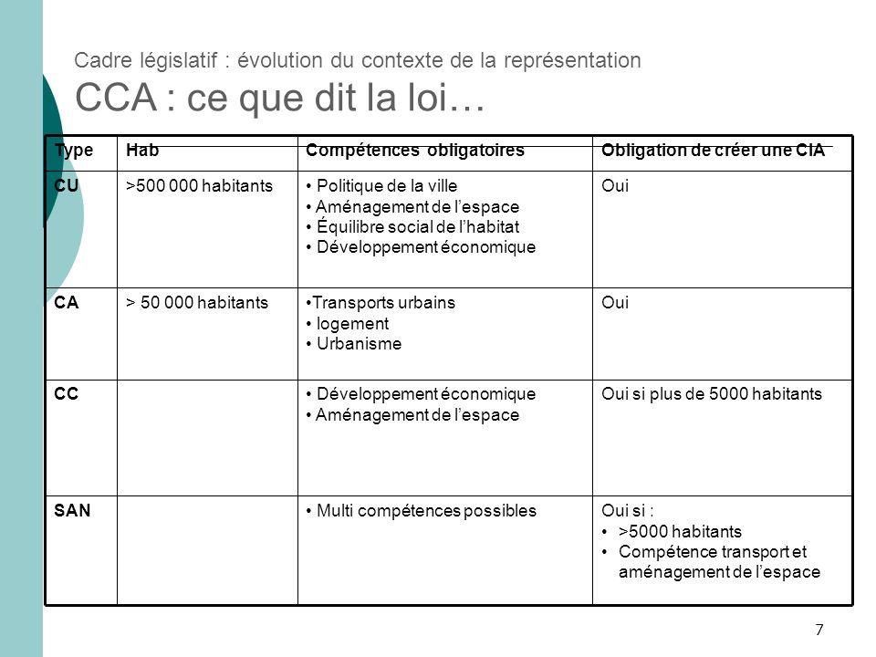 8 Cadre législatif : évolution du contexte de la représentation CCA : ce qui la loi… La commission est présidée par lun des maires.