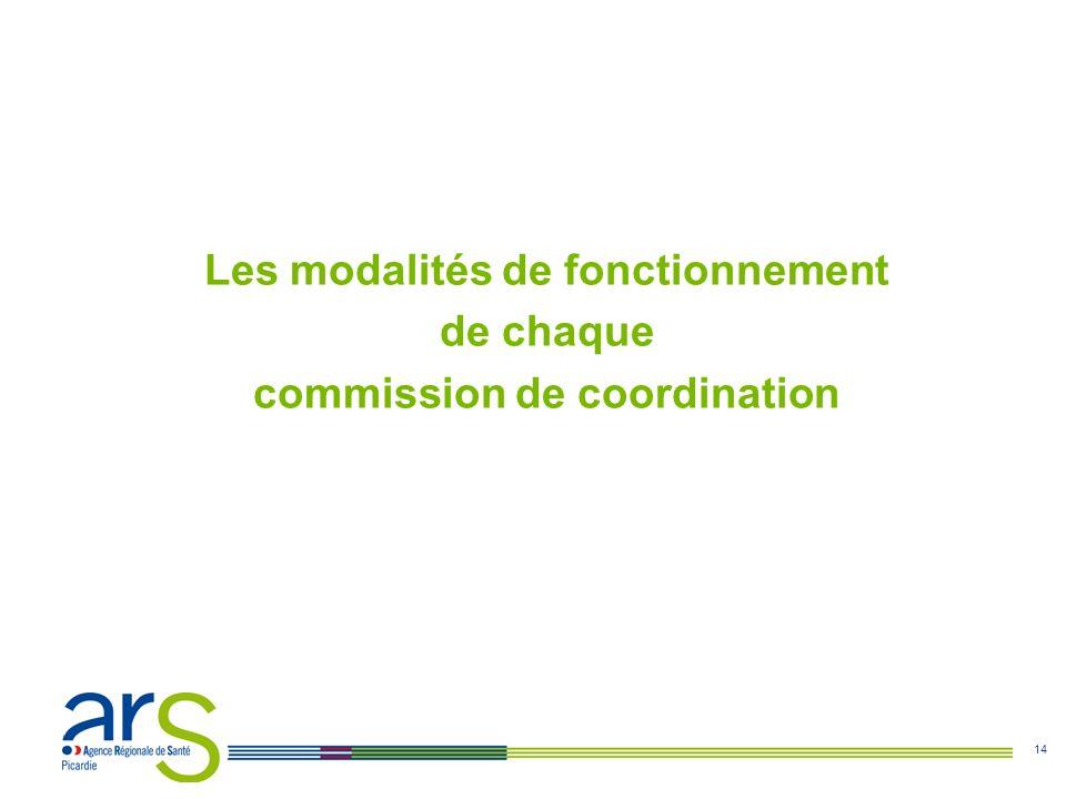 14 Les modalités de fonctionnement de chaque commission de coordination
