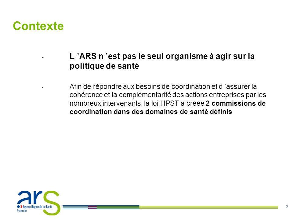 3 Contexte L ARS n est pas le seul organisme à agir sur la politique de santé Afin de répondre aux besoins de coordination et d assurer la cohérence et la complémentarité des actions entreprises par les nombreux intervenants, la loi HPST a créée 2 commissions de coordination dans des domaines de santé définis
