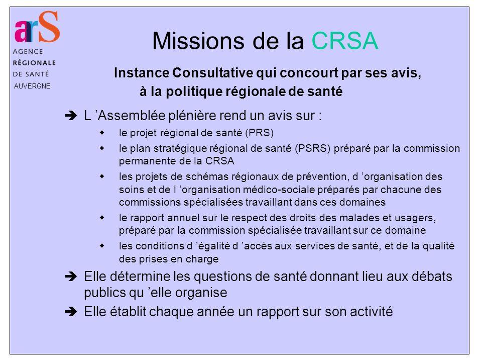 AUVERGNE Missions de la CRSA Instance Consultative qui concourt par ses avis, à la politique régionale de santé L Assemblée plénière rend un avis sur