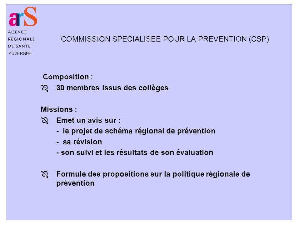 AUVERGNE COMMISSION SPECIALISEE POUR LA PREVENTION (CSP) Composition : Ô30 membres issus des collèges Missions : ÔEmet un avis sur : - le projet de sc