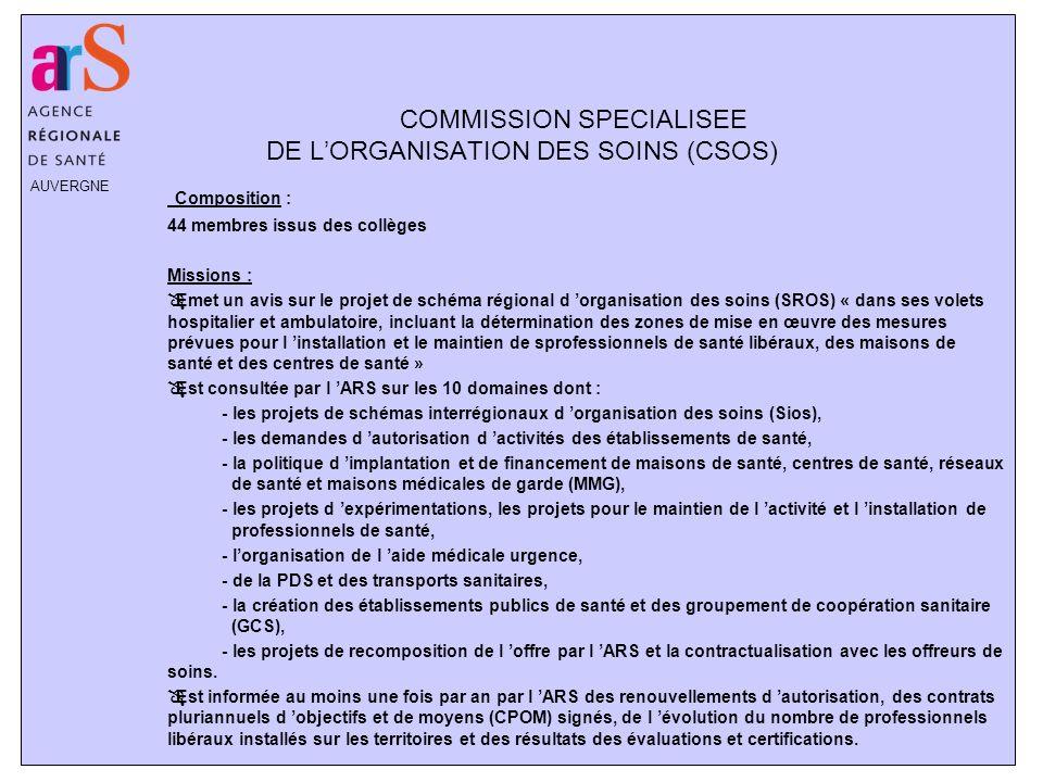 AUVERGNE COMMISSION SPECIALISEE DE LORGANISATION DES SOINS (CSOS) Composition : 44 membres issus des collèges Missions : ÔEmet un avis sur le projet d