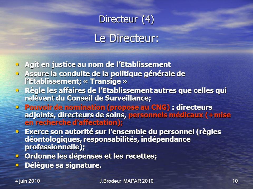 4 juin 2010J.Brodeur MAPAR 201010 Directeur (4) Le Directeur: Agit en justice au nom de lEtablissement Agit en justice au nom de lEtablissement Assure