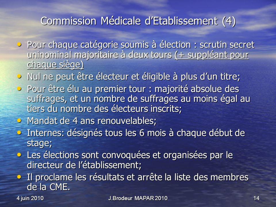 4 juin 2010J.Brodeur MAPAR 201014 Commission Médicale dEtablissement (4) Pour chaque catégorie soumis à élection : scrutin secret uninominal majoritai