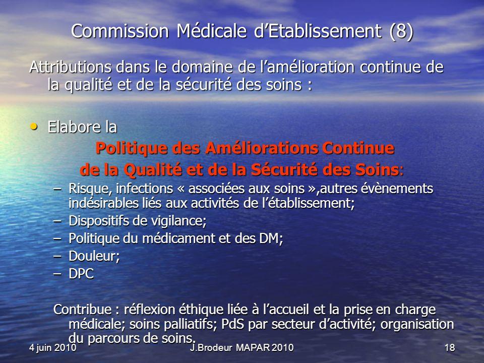 4 juin 2010J.Brodeur MAPAR 201018 Commission Médicale dEtablissement (8) Attributions dans le domaine de lamélioration continue de la qualité et de la
