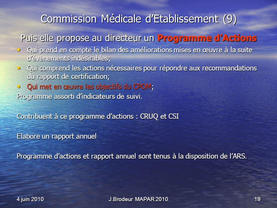 4 juin 2010J.Brodeur MAPAR 201019 Commission Médicale dEtablissement (9) Puis elle propose au directeur un Programme dActions Puis elle propose au dir
