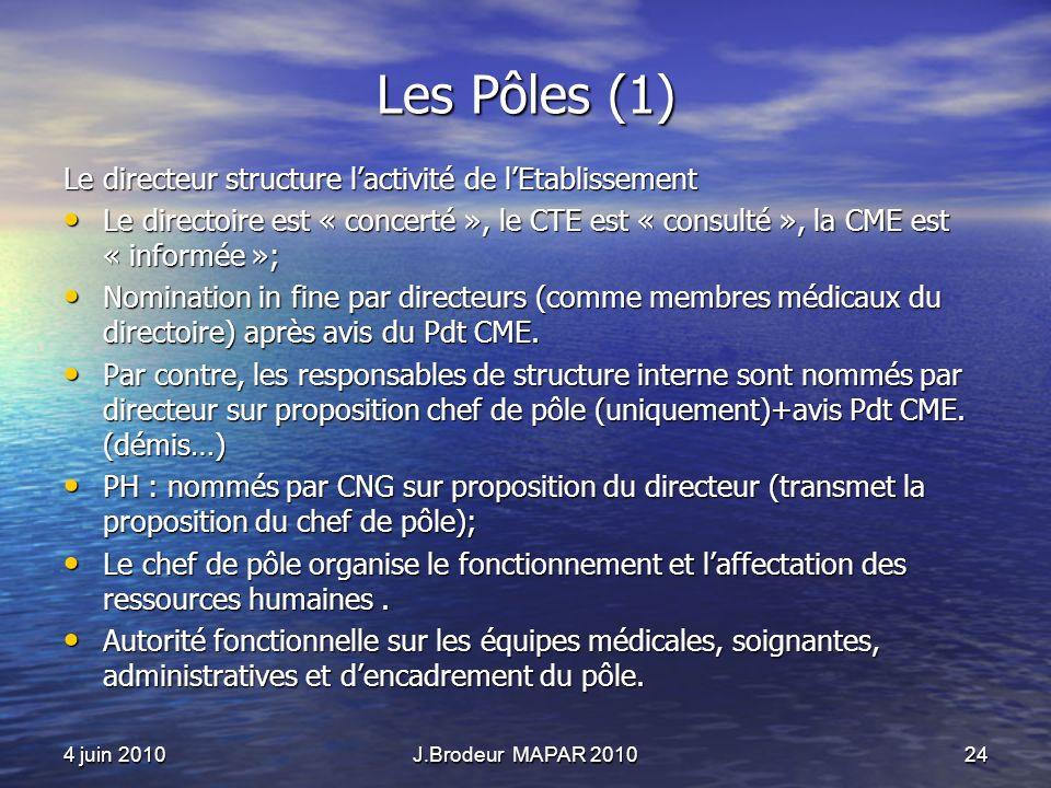 4 juin 2010J.Brodeur MAPAR 201024 Les Pôles (1) Le directeur structure lactivité de lEtablissement Le directoire est « concerté », le CTE est « consulté », la CME est « informée »; Le directoire est « concerté », le CTE est « consulté », la CME est « informée »; Nomination in fine par directeurs (comme membres médicaux du directoire) après avis du Pdt CME.