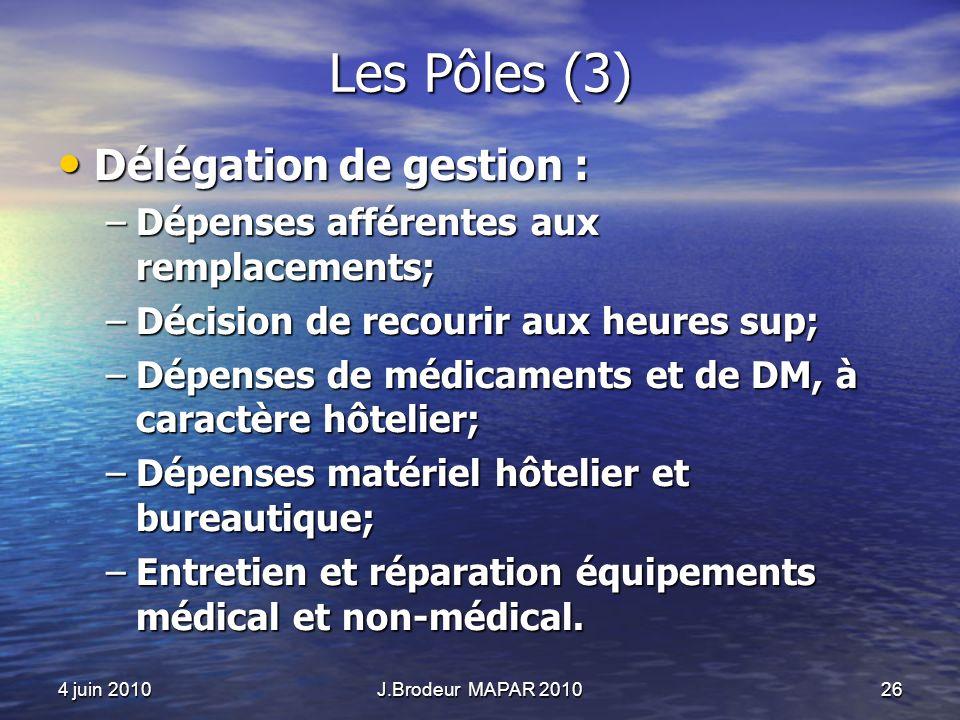 4 juin 2010J.Brodeur MAPAR 201026 Les Pôles (3) Délégation de gestion : Délégation de gestion : –Dépenses afférentes aux remplacements; –Décision de r
