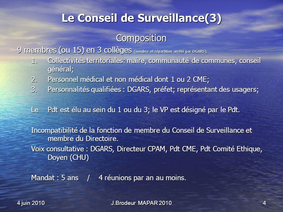 4 juin 2010J.Brodeur MAPAR 20104 Le Conseil de Surveillance(3) Composition 9 membres (ou 15) en 3 collèges (nombre et répartition arrêté par DGARS); 1