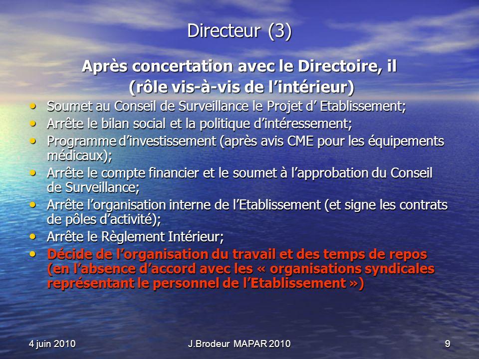 4 juin 2010J.Brodeur MAPAR 20109 Directeur (3) Après concertation avec le Directoire, il (rôle vis-à-vis de lintérieur) (rôle vis-à-vis de lintérieur)