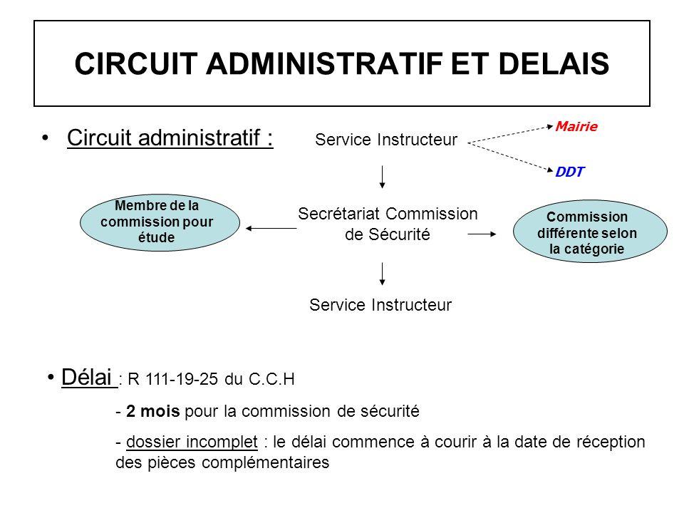 Circuit administratif : CIRCUIT ADMINISTRATIF ET DELAIS Secrétariat Commission de Sécurité Service Instructeur Membre de la commission pour étude Comm