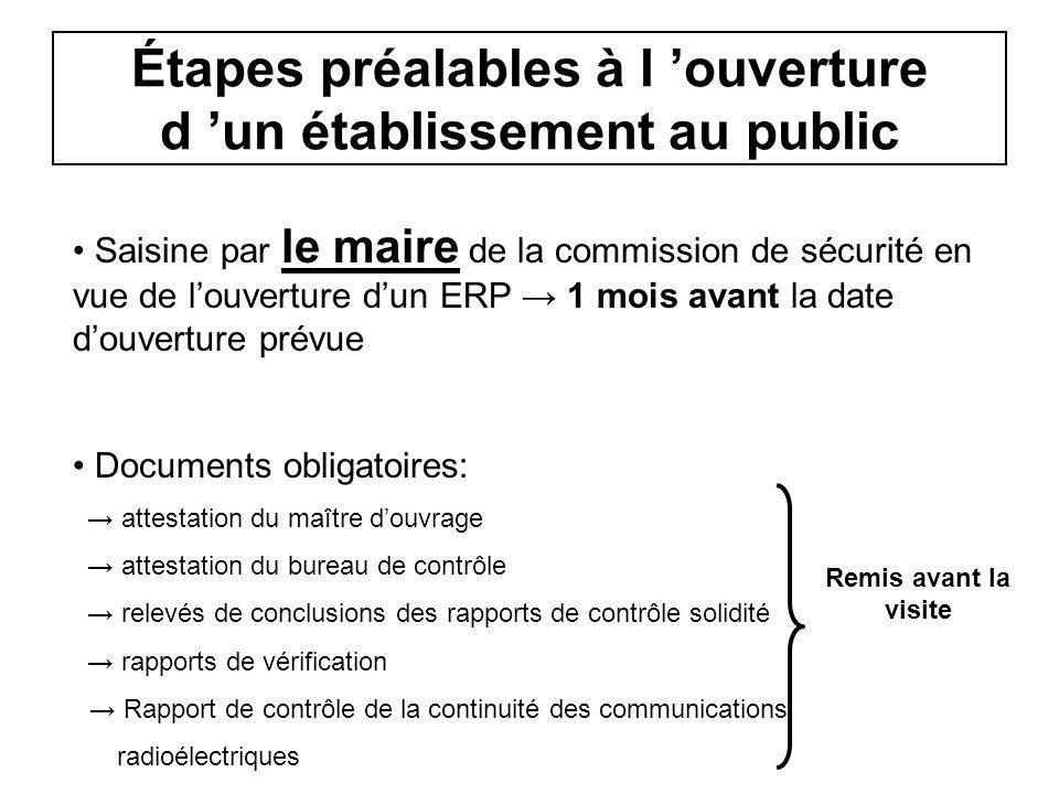 Étapes préalables à l ouverture d un établissement au public Saisine par le maire de la commission de sécurité en vue de louverture dun ERP 1 mois ava