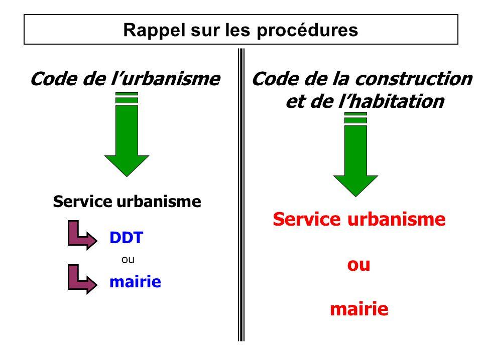 Rappel sur les procédures Code de lurbanismeCode de la construction et de lhabitation Service urbanisme DDT ou mairie Service urbanisme ou mairie