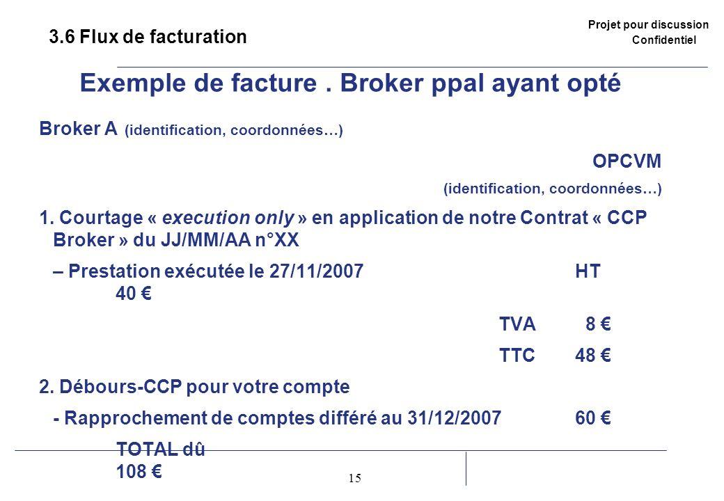 Projet pour discussion Confidentiel 15 2 3.6 Flux de facturation Exemple de facture. Broker ppal ayant opté Broker A (identification, coordonnées…) OP